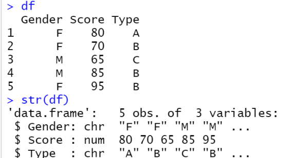 Hack: How to Convert all Character Variables to Factors 1