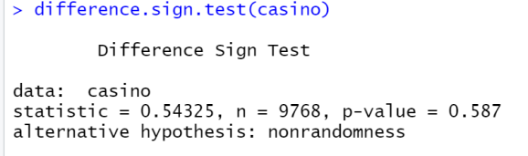 How to Test for Randomness 8