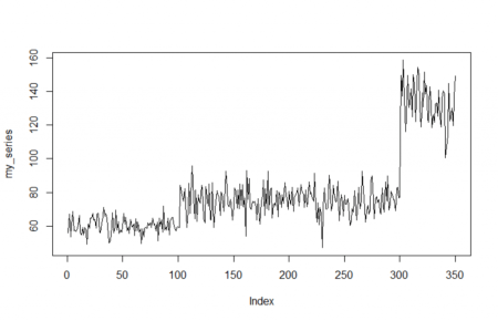 Detect the Changes in Timeseries Data 1