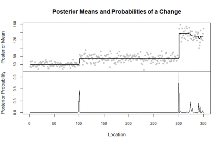 Detect the Changes in Timeseries Data 3