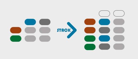 pandas dataframes stack