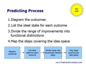 Predicting Process