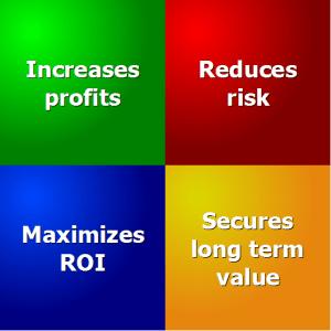 Predictive Innovation 4 Benefits