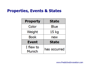 Properties, Events, & States