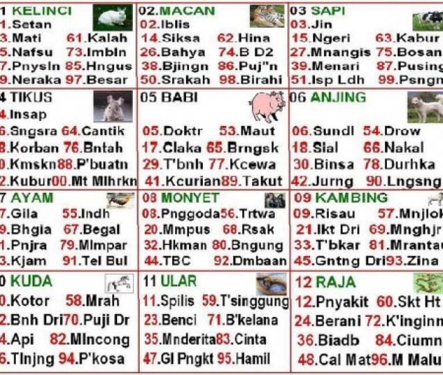 Prediksi Nomor Togel Togel Singapura