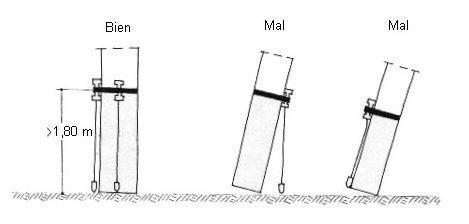 dibujos de plomadas en pilar