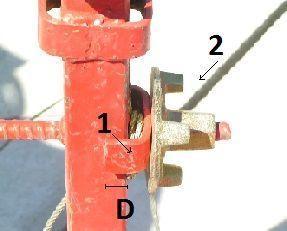 foto de detalle de fijación de cable en línea de vida corta