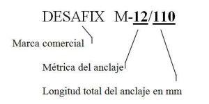 Imagen nomenclatura de anclaje