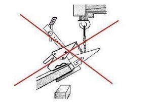 dibujo de como no se debe izar la placa