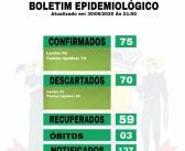 Boletim COVID-19 – Atualizado em 30/06/2020 às 21:00h