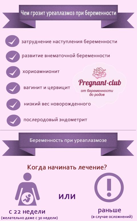 fă antibiotice scăderea lentă în greutate)