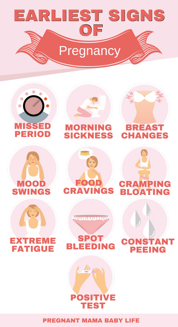 "Early signs of pregnancy. These subtle but common signs could indicate that you are pregnant long before a positive pregnancy test. If you are asking ""Am I pregnant?"" You need to check this out!"