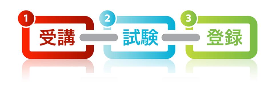 3step - 一般社団法人 日本胎内記憶教育協会について