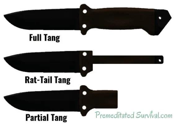 survival knife tang diagram