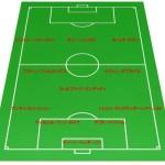 プレミアリーグ2019-20シーズン総括(1)貢献度重視のベスト11