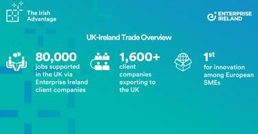Enterprise Ireland Supports Over 80,000 UK Jobs