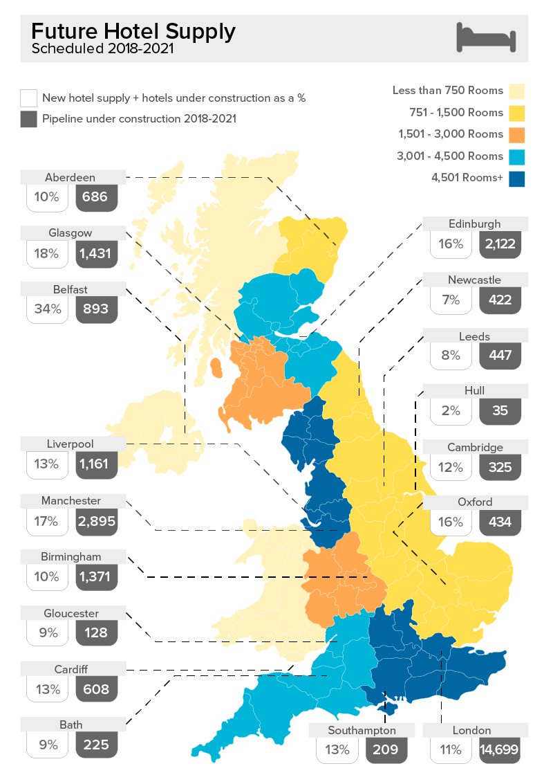 Mapped: The UK's Future Hotel Supply 2018-2021