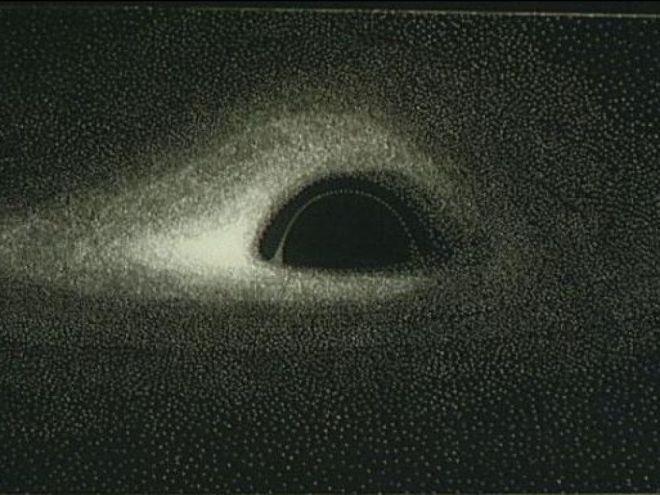 Simulation 1979