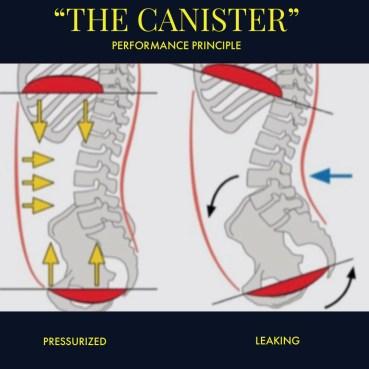 Better Golf Posture Fix