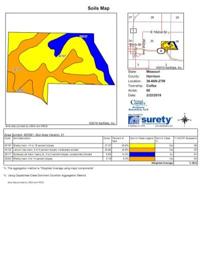Baxter 60 acres Soils Map