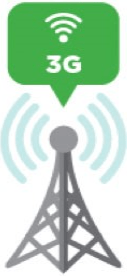 3G cellular radio upgrade by Premier Security