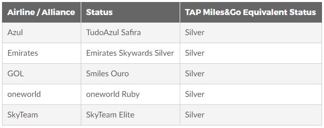 star alliance silver
