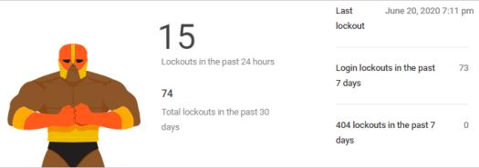 Login Lockouts dashboard.