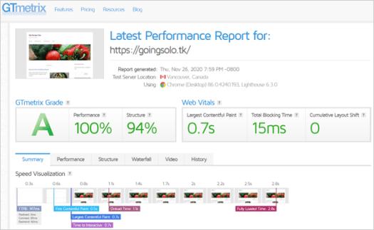 GTmetrix report.