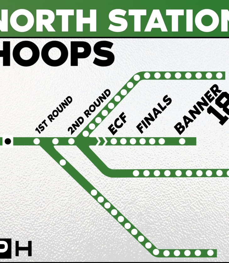 North Station Hoops