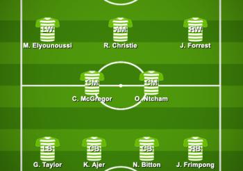 Lennon makes 3 changes, Ajeti starts but no £5.4m-rated ace: Predicted Celtic XI vs KR Reykjavik