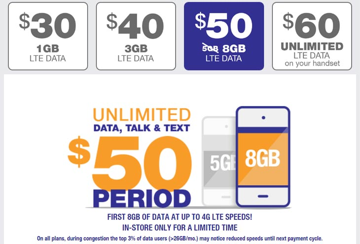 Mobile Prepaid Plans And Phones