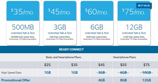 Us Cellular Prepaid Cell Phone Plans