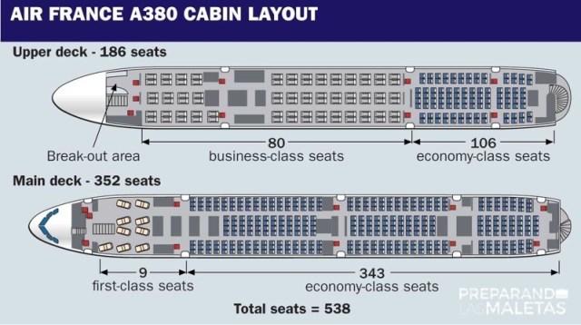 preparando-las-maletas-a380-airfrance-airbus-1