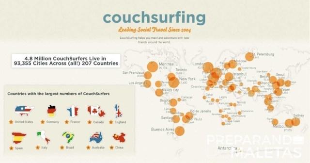 preparando-las-maletas-couchsufing-3