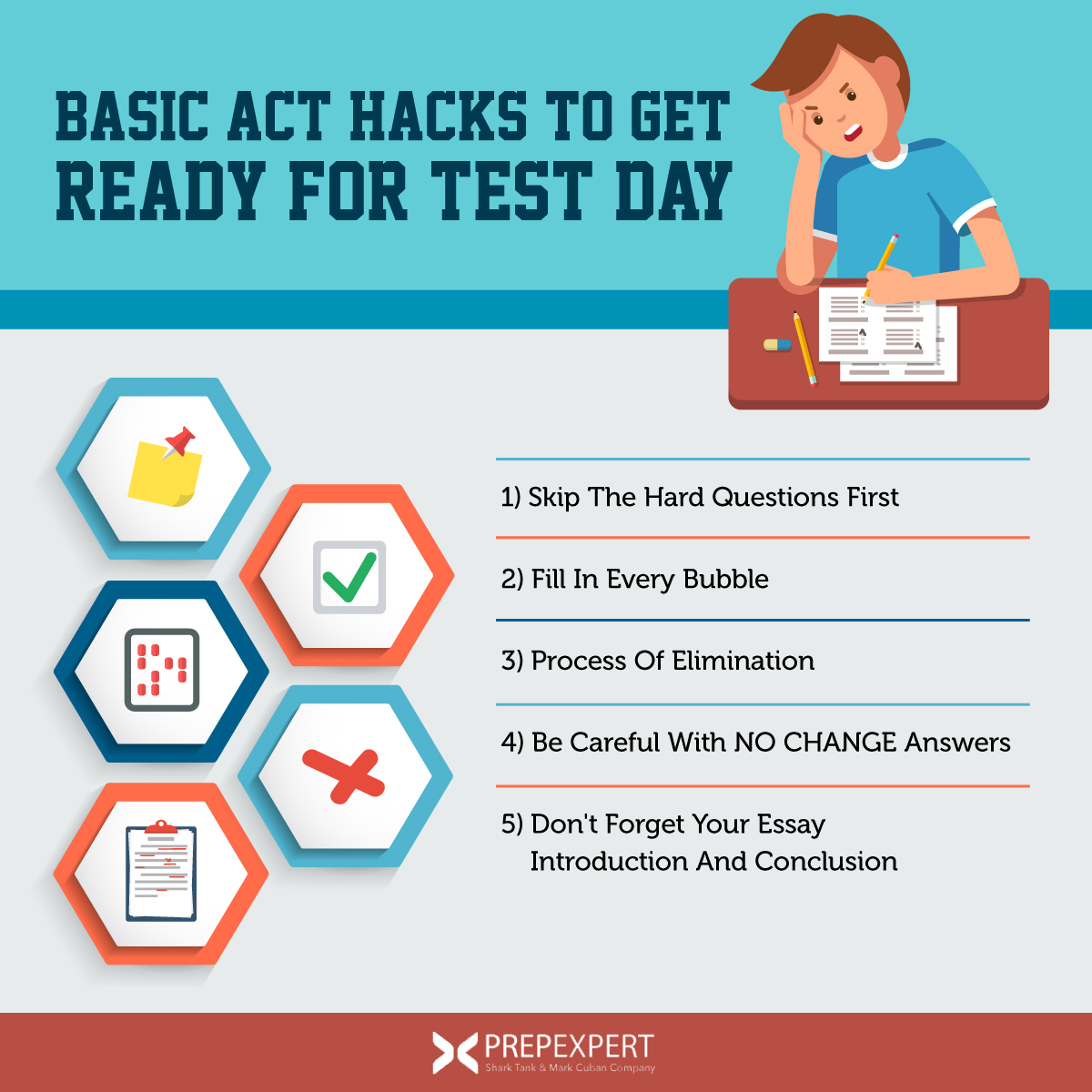 Basic Act Hacks To Get Ready For Test Day