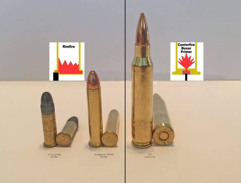 rimfire primer vs centerfire primer
