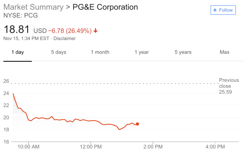 pg&e stock crash