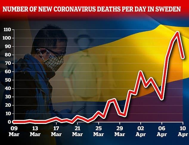 sweden coronavirus