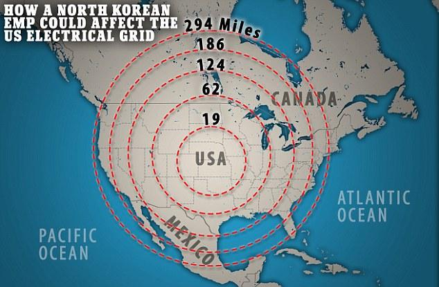 The distance an EMP attack can get to