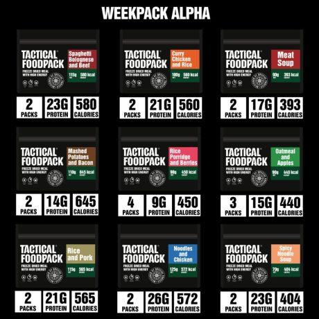 weekpack_alpha_products-03-1024×1024