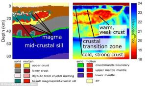 Is the Yellowstone SUPERVOLCANO about to blow? Map of its magma chambers could help reveal when the next deadly eruption will take place