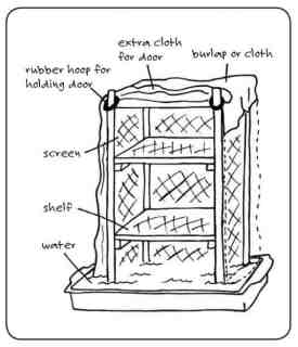 How to live without refrigeration - Evaporation Box