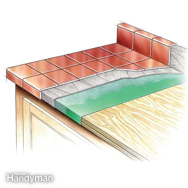 how to tile countertops diy family