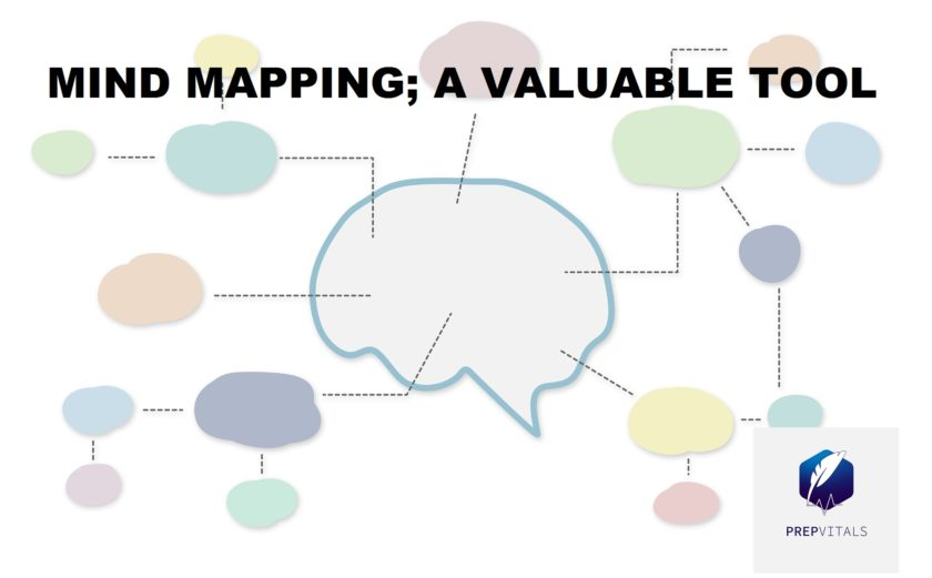 Mind Mapping; A Productivity and Creativity Tool