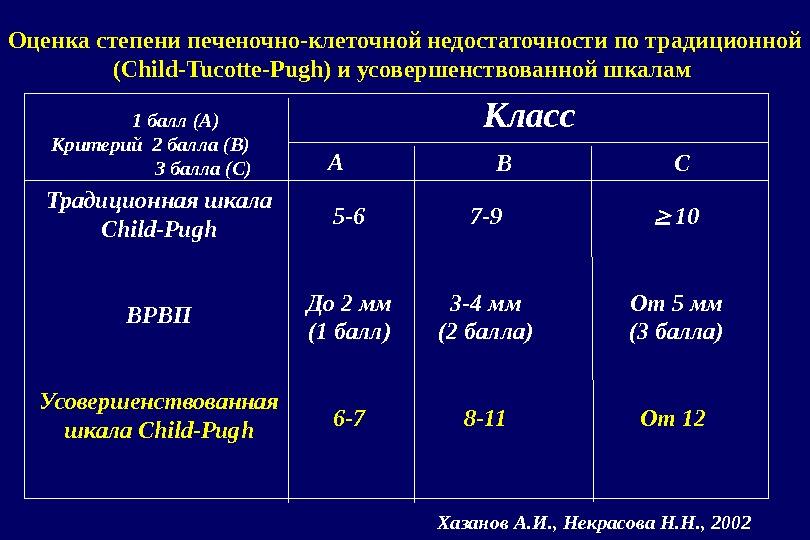 hipertónia átterjedéseként)