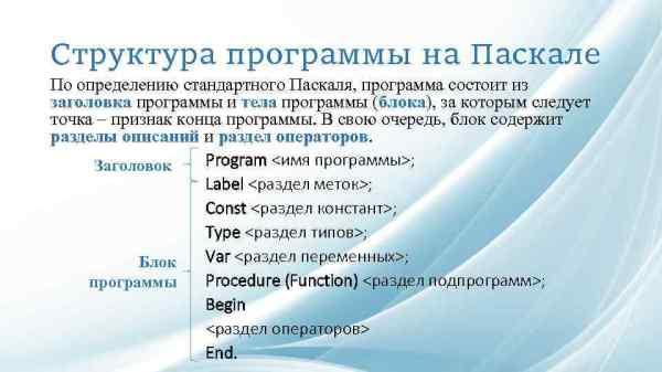 Программирование линейных алгоритмов Язык программирования ...