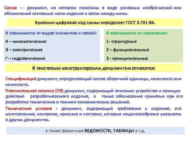 ИНЖЕНЕРНАЯ ГРАФИКА лекция для студентов общего потока ИЗОП
