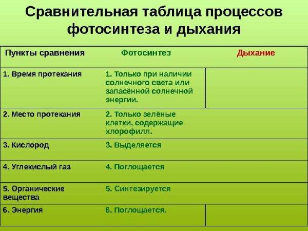 Знакомства по номерам телефона ВКонтакте Ищу