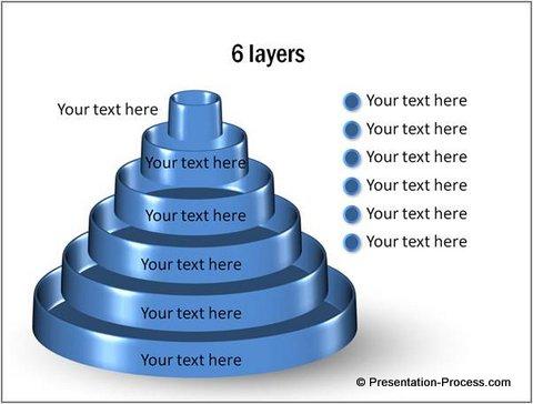 Circular pyramid diagram from CEO Pack 2
