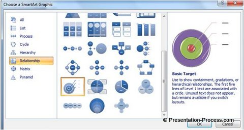 Basic Target Diagram from SmartArt